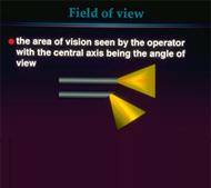 Οπτικό πεδίο των υστεροσκοπίων